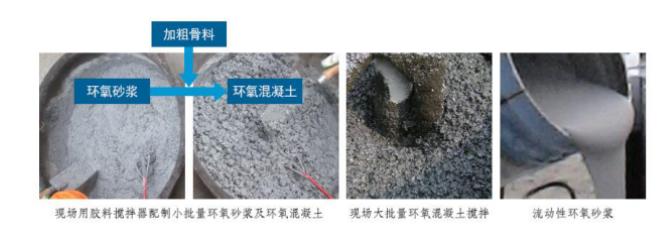 环氧树脂灌浆料说明.png