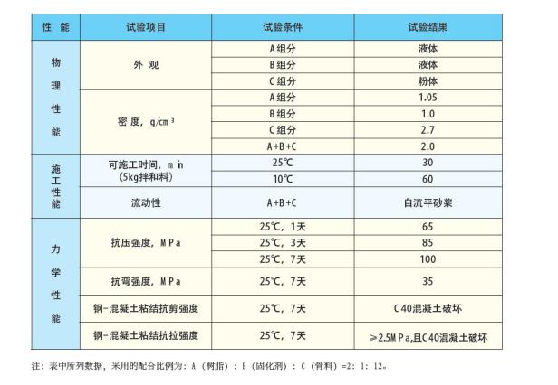 环氧树脂灌浆料说明1.png